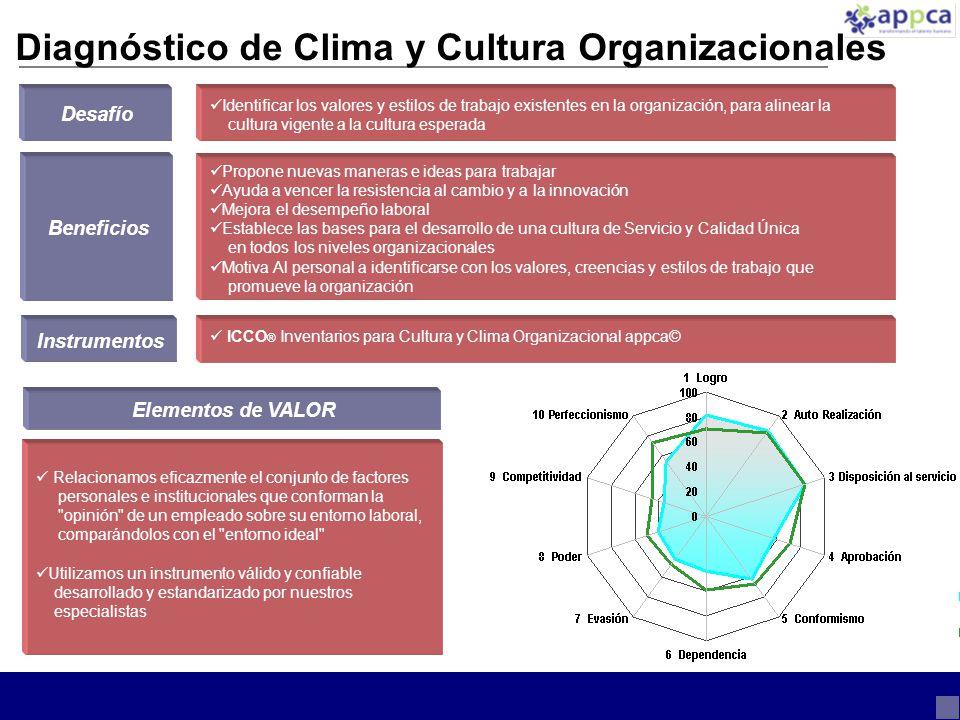 Diagnóstico de Clima y Cultura Organizacionales