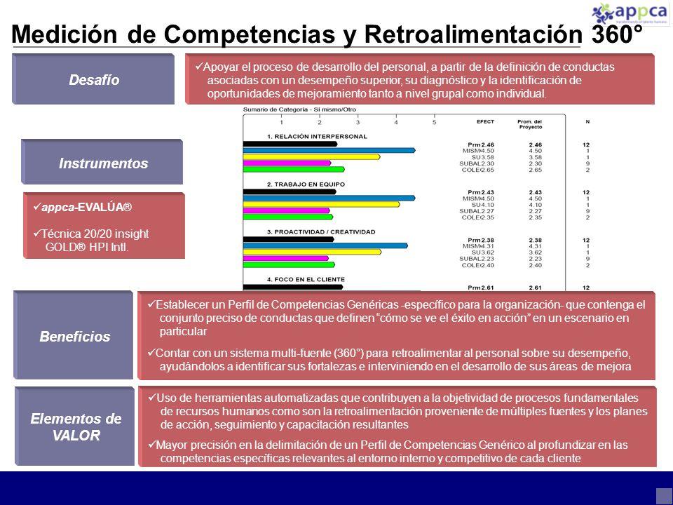 Medición de Competencias y Retroalimentación 360°