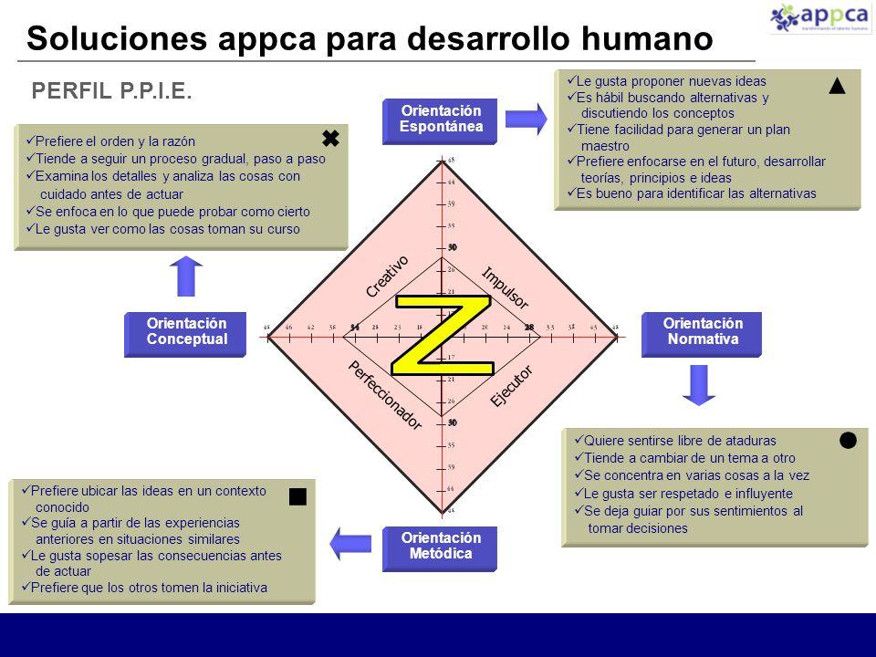 Soluciones appca para desarrollo humano
