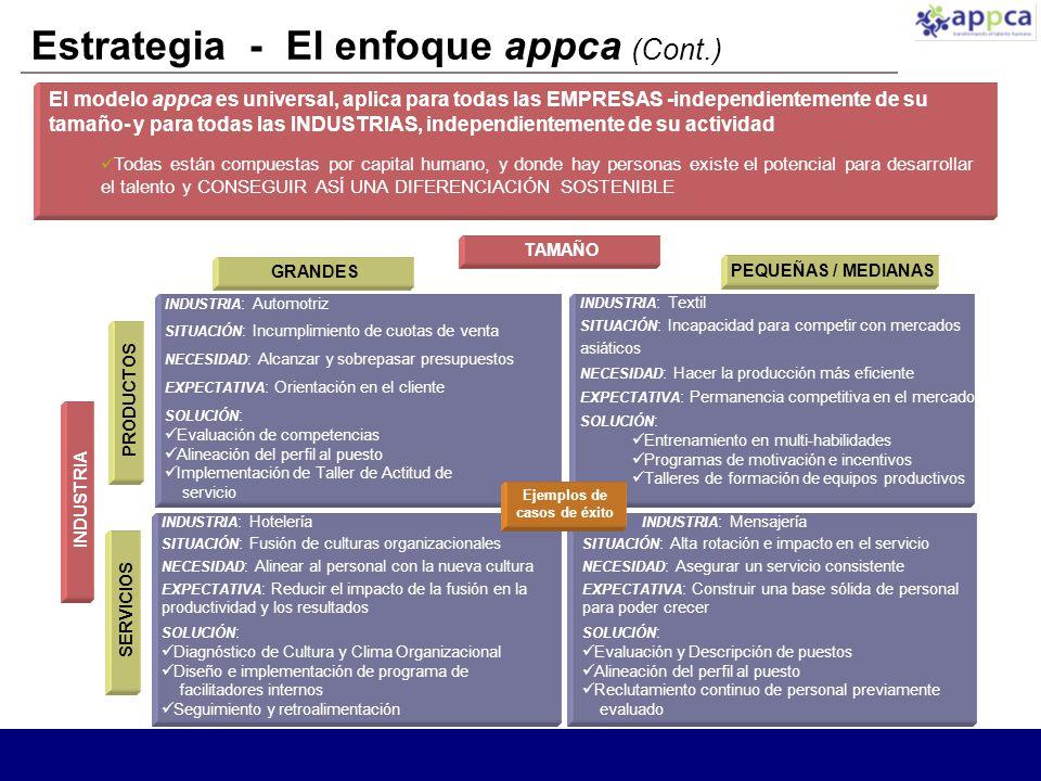 Estrategia - El enfoque appca (Cont.)