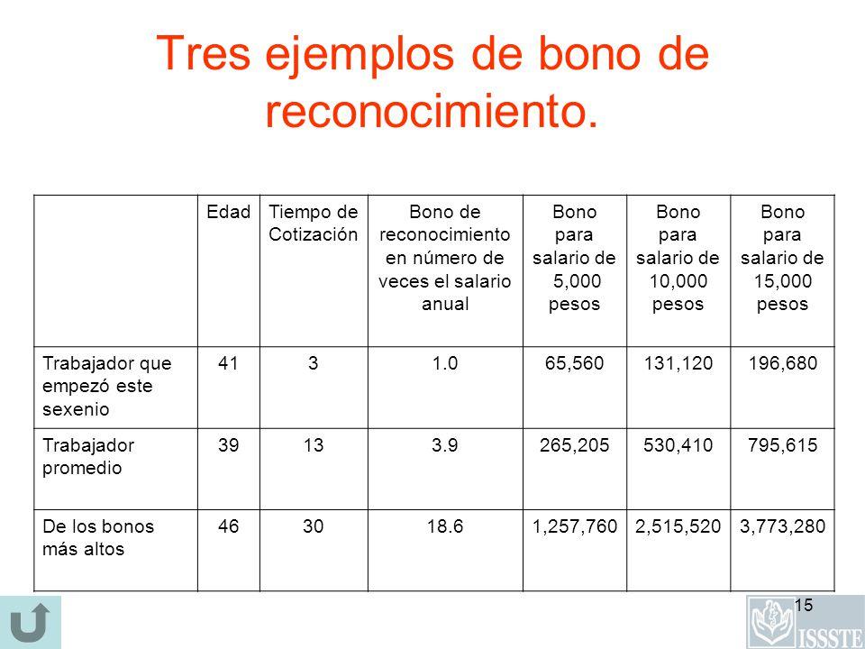 Tres ejemplos de bono de reconocimiento.