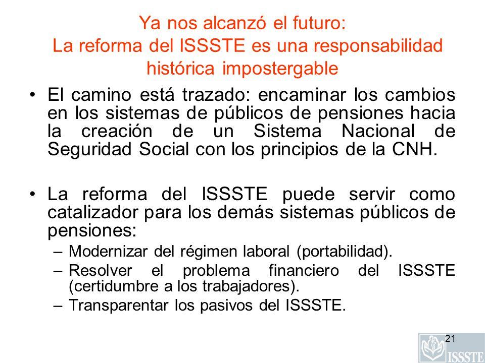 Ya nos alcanzó el futuro: La reforma del ISSSTE es una responsabilidad histórica impostergable