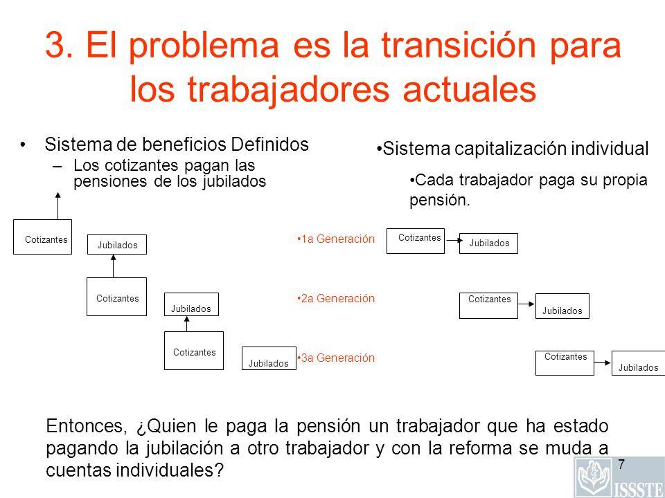 3. El problema es la transición para los trabajadores actuales