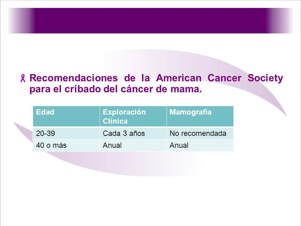 Recomendaciones de la American Cancer Society para el cribado del cáncer de mama.