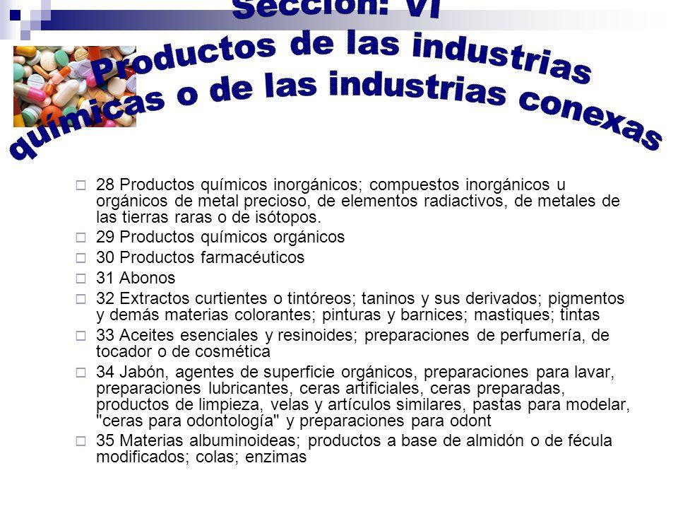 Productos de las industrias químicas o de las industrias conexas