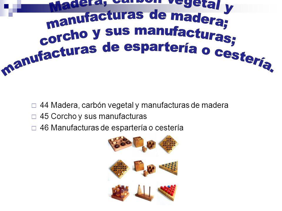 Madera, carbón vegetal y manufacturas de madera;