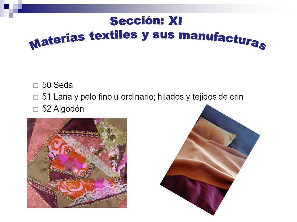 Materias textiles y sus manufacturas