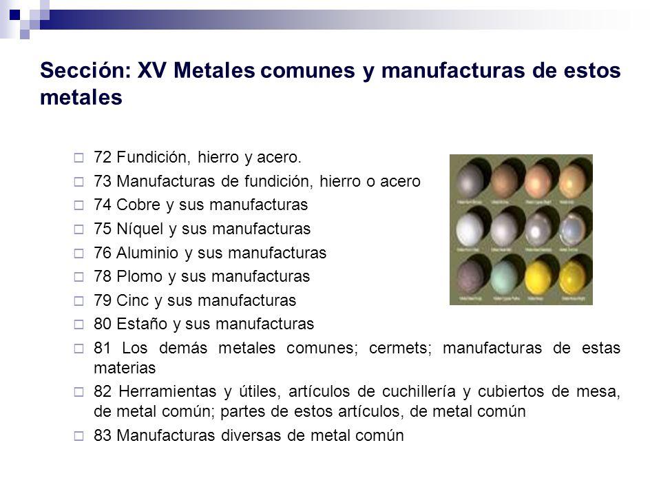 Sección: XV Metales comunes y manufacturas de estos metales