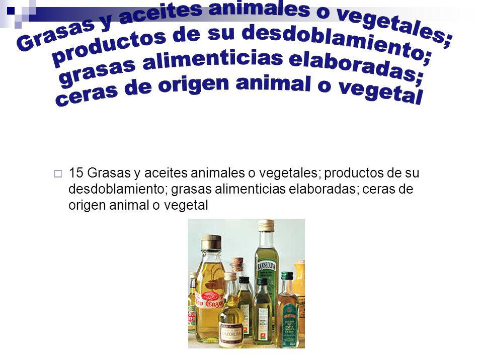 Grasas y aceites animales o vegetales; productos de su desdoblamiento;