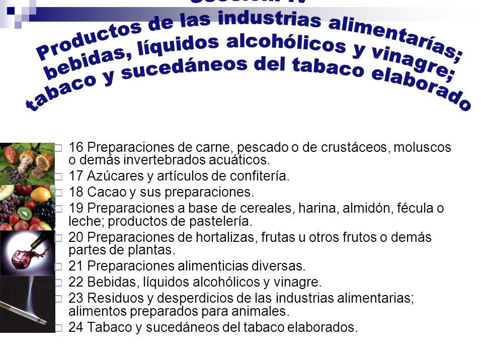 Productos de las industrias alimentarías;