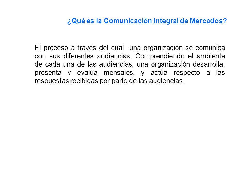 ¿Qué es la Comunicación Integral de Mercados