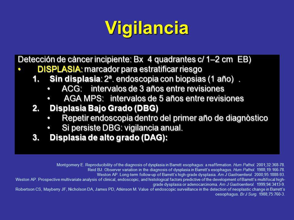 Vigilancia Detección de càncer incipiente: Bx 4 quadrantes c/ 1–2 cm EB) DISPLASIA: marcador para estratificar riesgo.