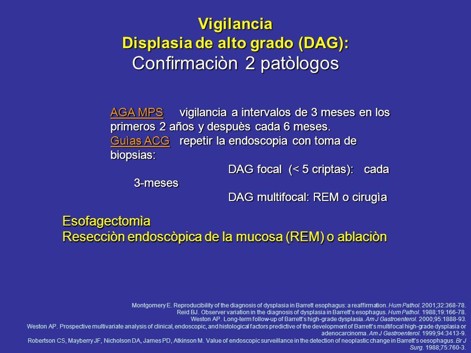 Vigilancia Displasia de alto grado (DAG): Confirmaciòn 2 patòlogos