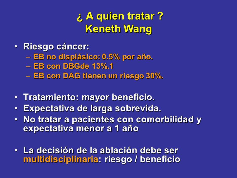 ¿ A quien tratar Keneth Wang