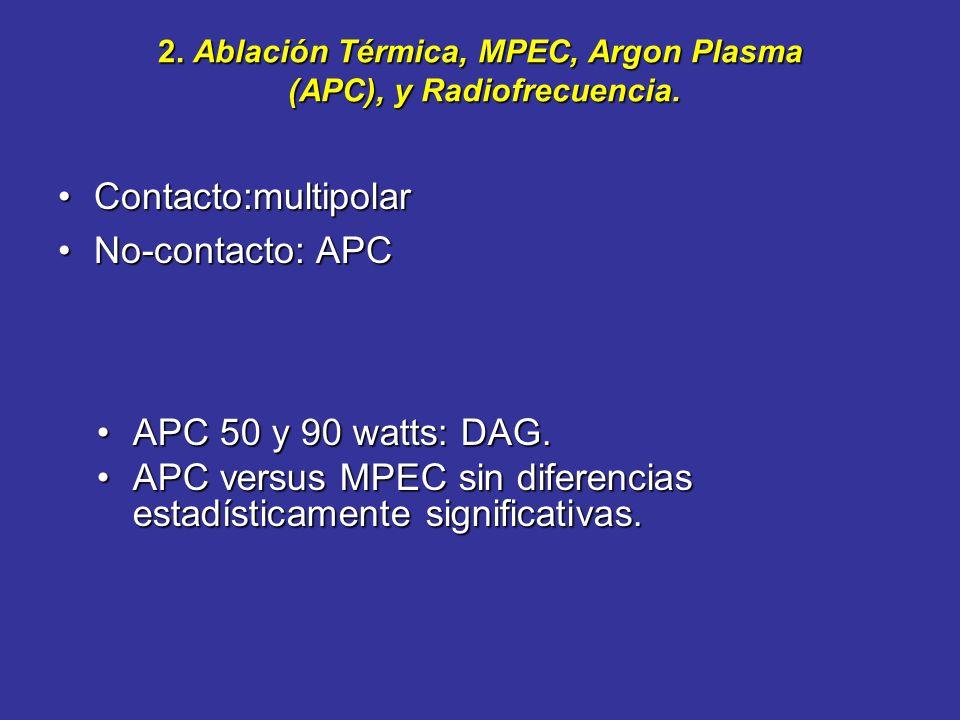 2. Ablación Térmica, MPEC, Argon Plasma (APC), y Radiofrecuencia.
