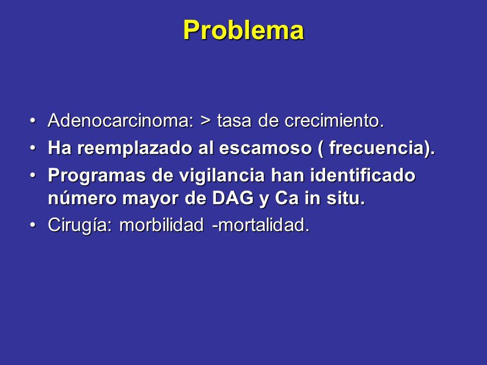 Problema Adenocarcinoma: > tasa de crecimiento.