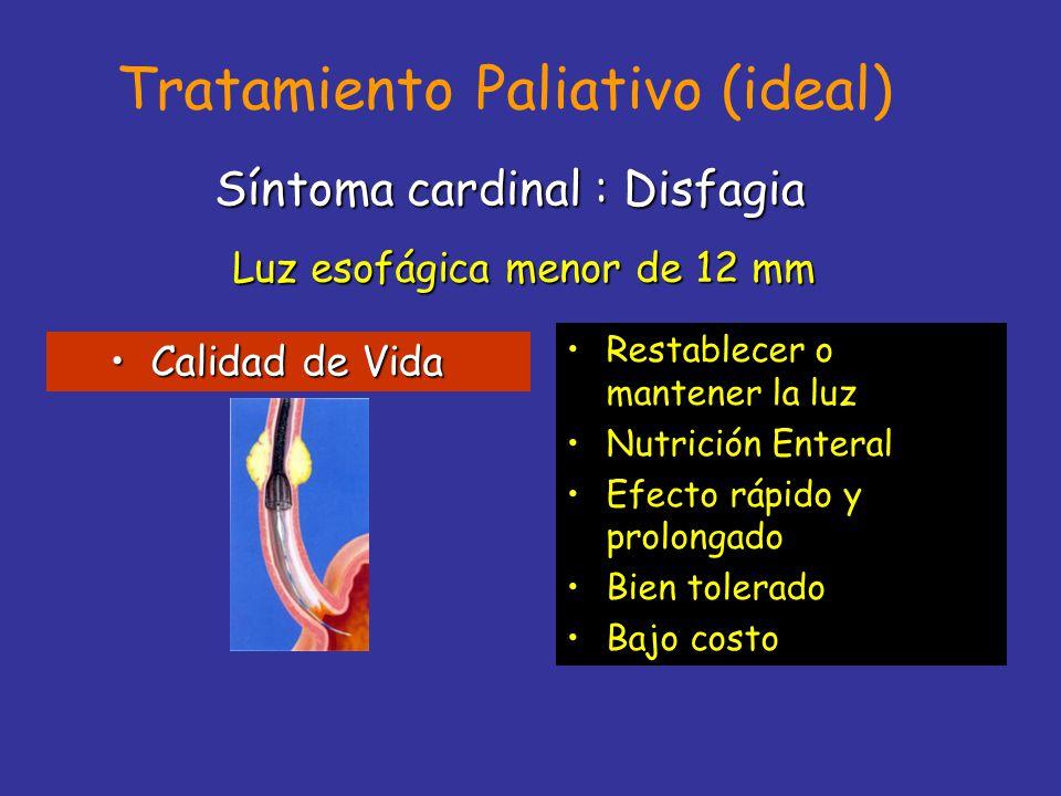 Tratamiento Paliativo (ideal)