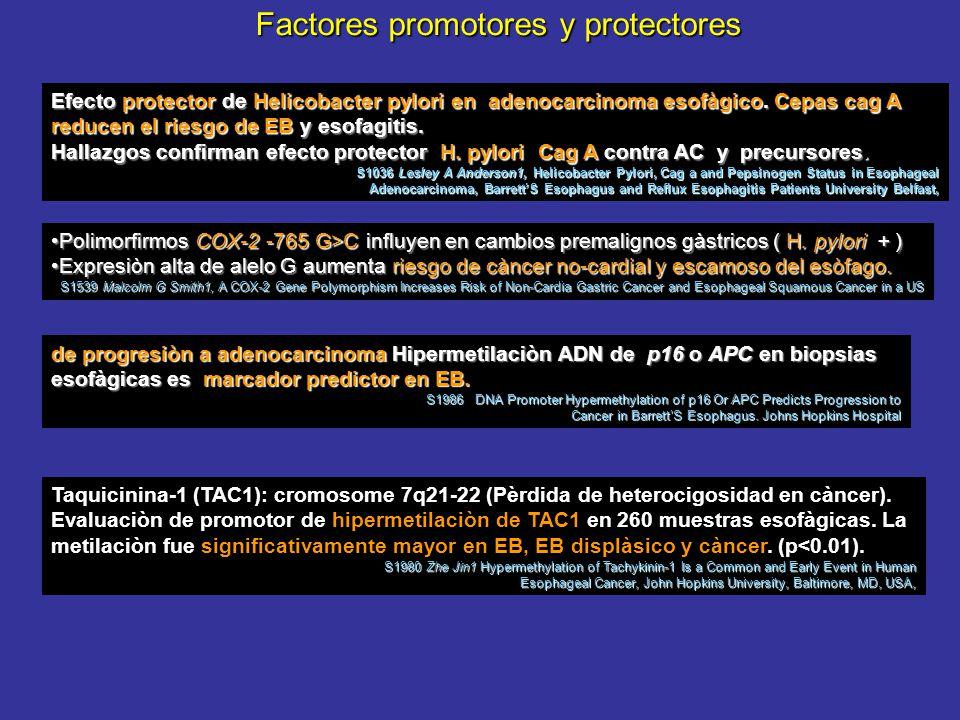 Factores promotores y protectores