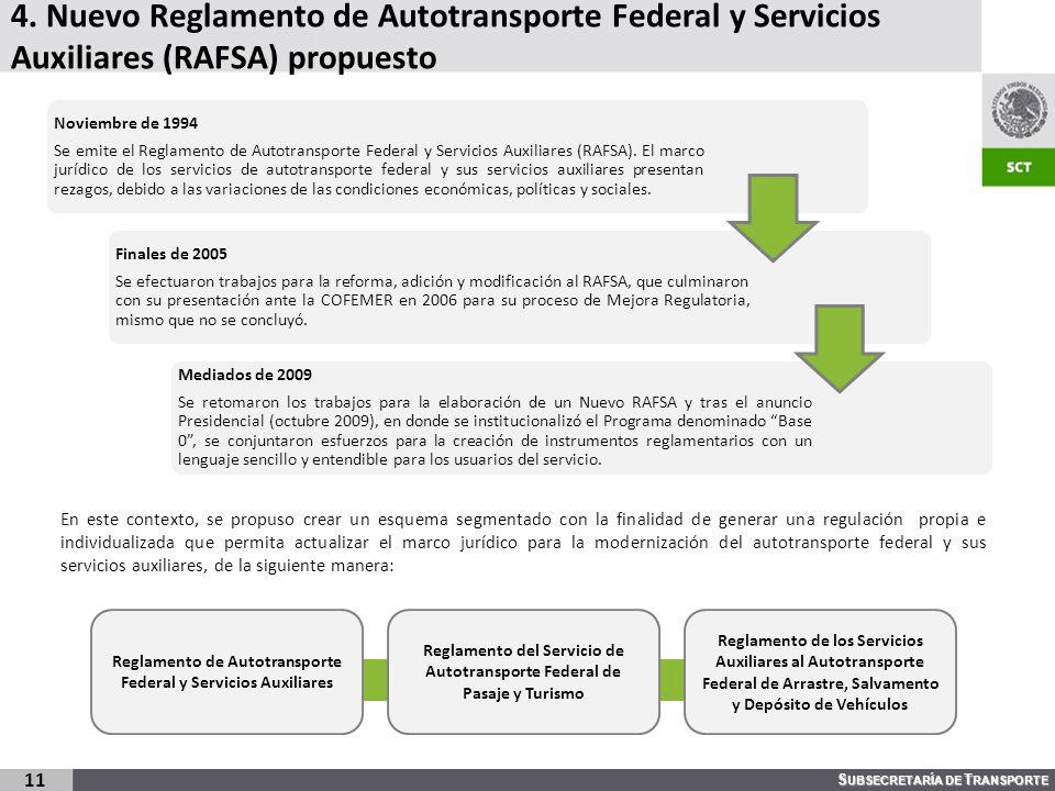 4. Nuevo Reglamento de Autotransporte Federal y Servicios Auxiliares (RAFSA) propuesto
