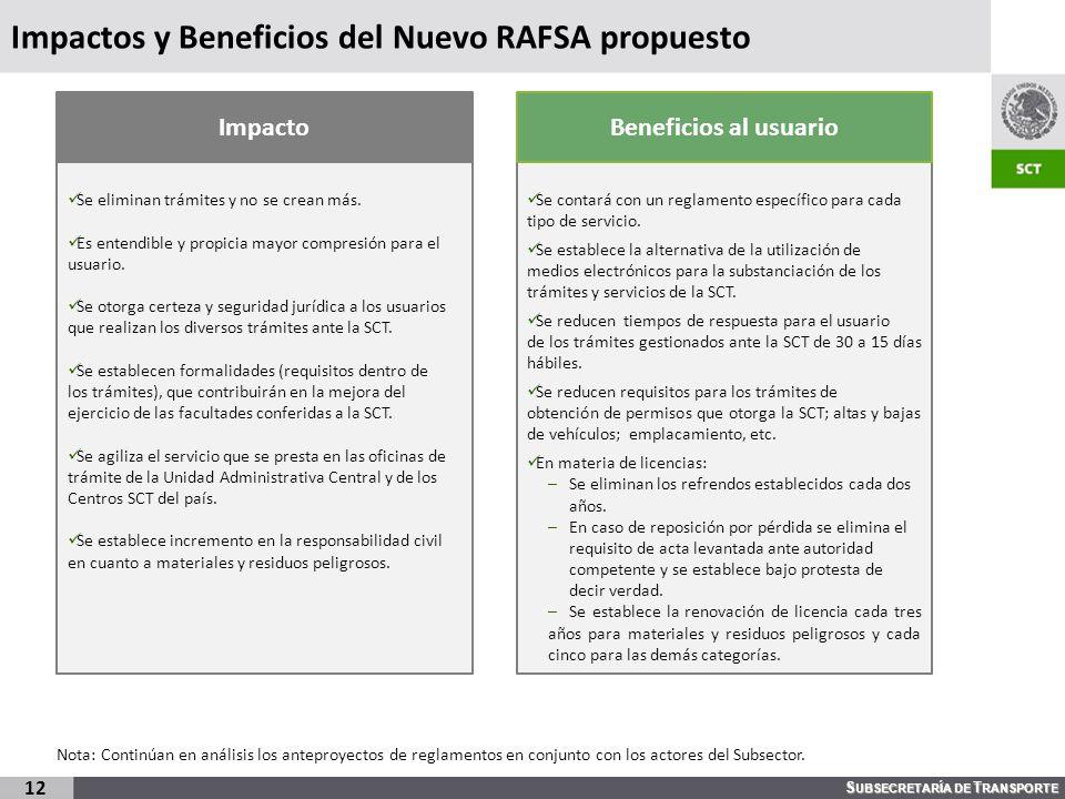 Impactos y Beneficios del Nuevo RAFSA propuesto