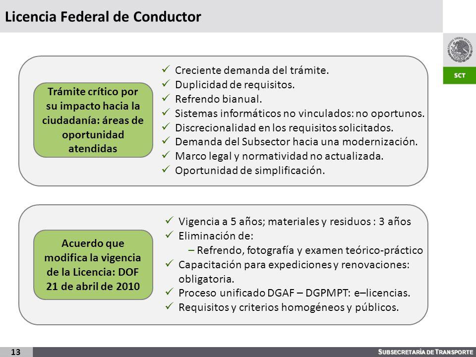 Licencia Federal de Conductor