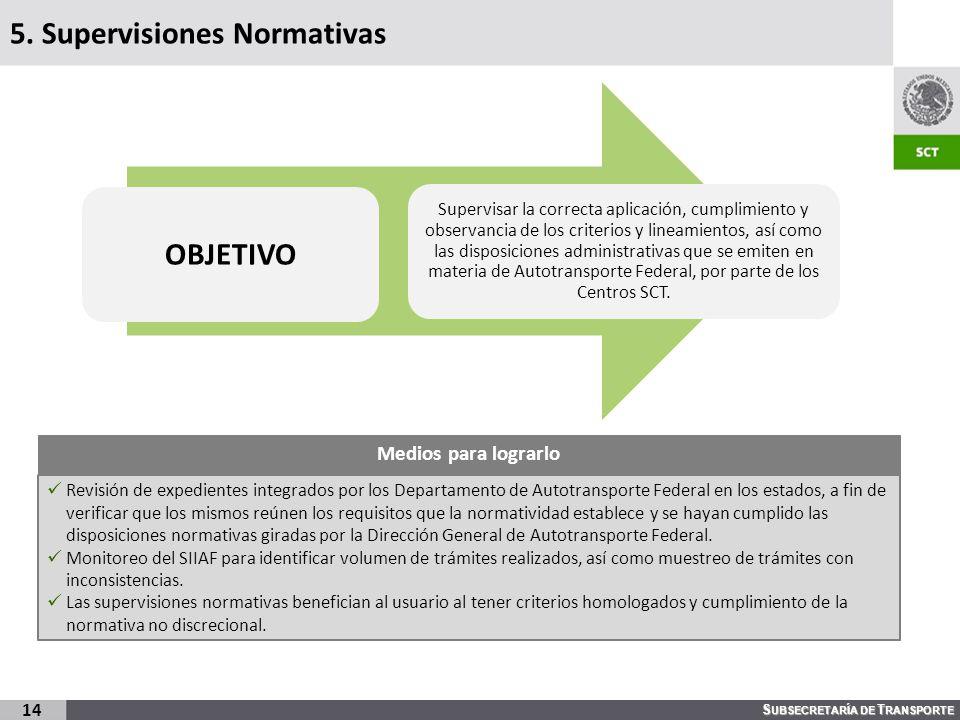 5. Supervisiones Normativas