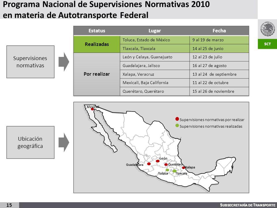 Programa Nacional de Supervisiones Normativas 2010 en materia de Autotransporte Federal