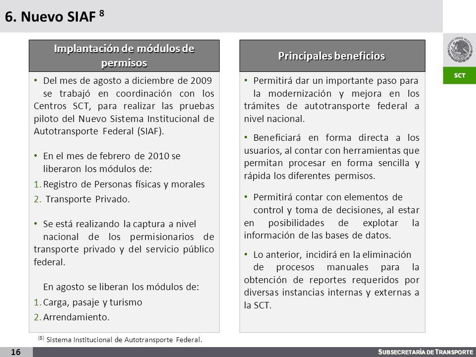 Implantación de módulos de permisos Principales beneficios