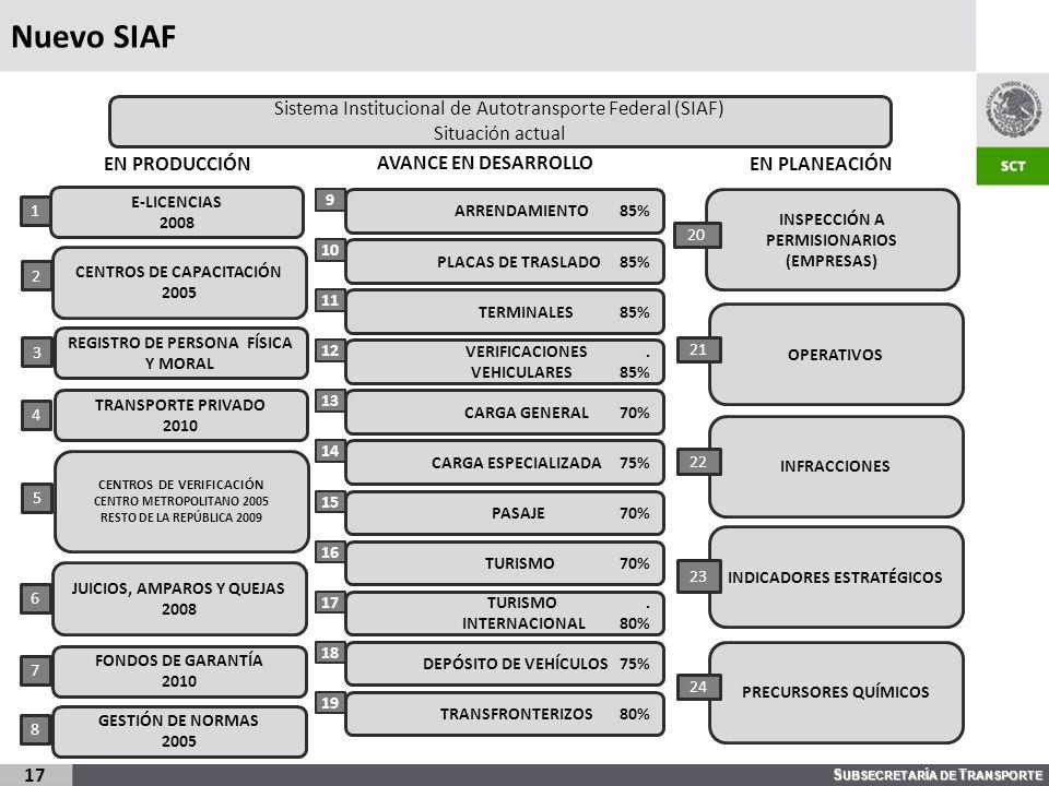 Nuevo SIAF Sistema Institucional de Autotransporte Federal (SIAF)