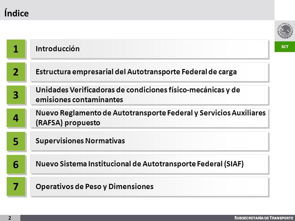 Índice 1. Introducción. 2. Estructura empresarial del Autotransporte Federal de carga. 3.