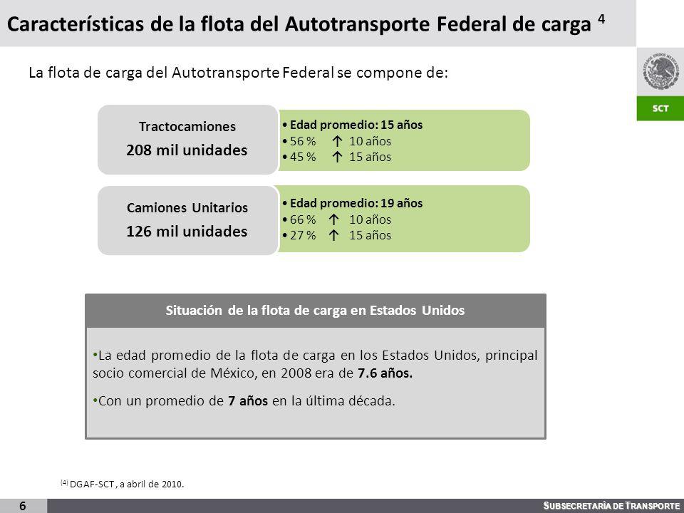 Características de la flota del Autotransporte Federal de carga 4