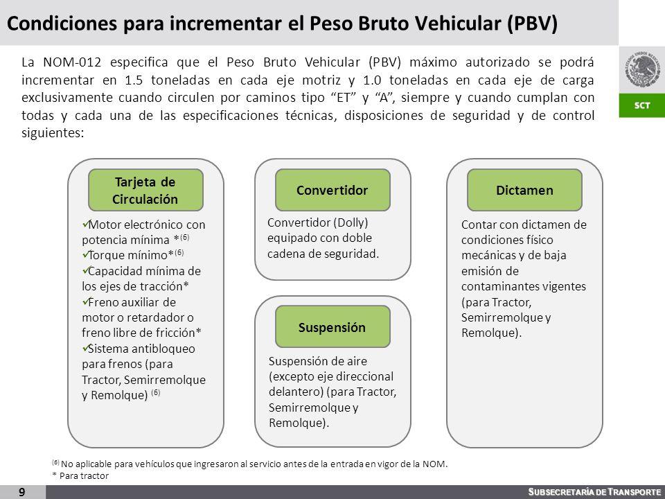 Condiciones para incrementar el Peso Bruto Vehicular (PBV)