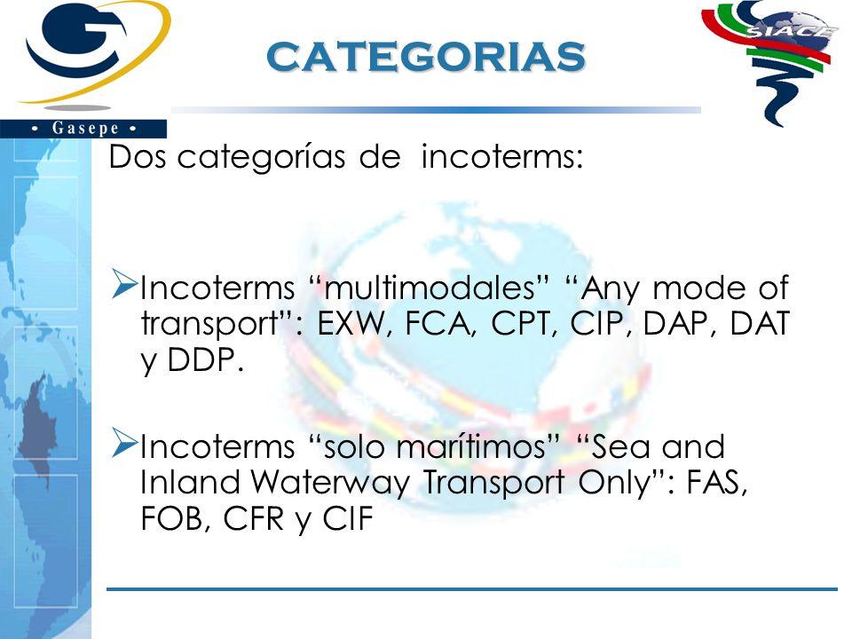 CATEGORIAS Dos categorías de incoterms:
