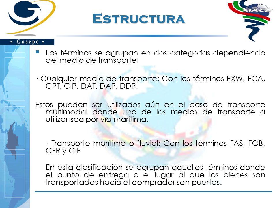 Estructura Los términos se agrupan en dos categorías dependiendo del medio de transporte: