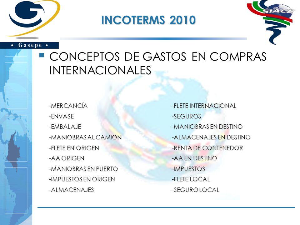 CONCEPTOS DE GASTOS EN COMPRAS INTERNACIONALES