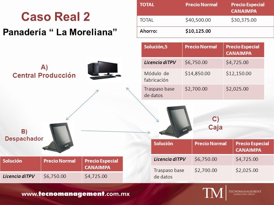Caso Real 2 Panadería La Moreliana A) Central Producción C) Caja B)