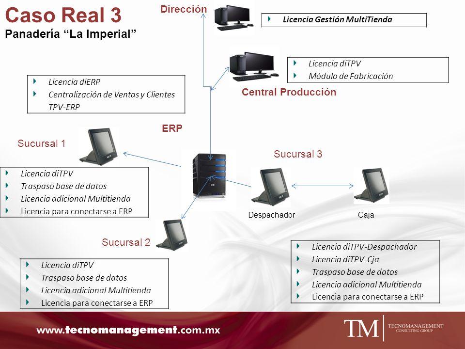 Caso Real 3 Panadería La Imperial Dirección Central Producción ERP