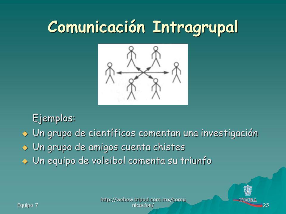 Comunicación Intragrupal