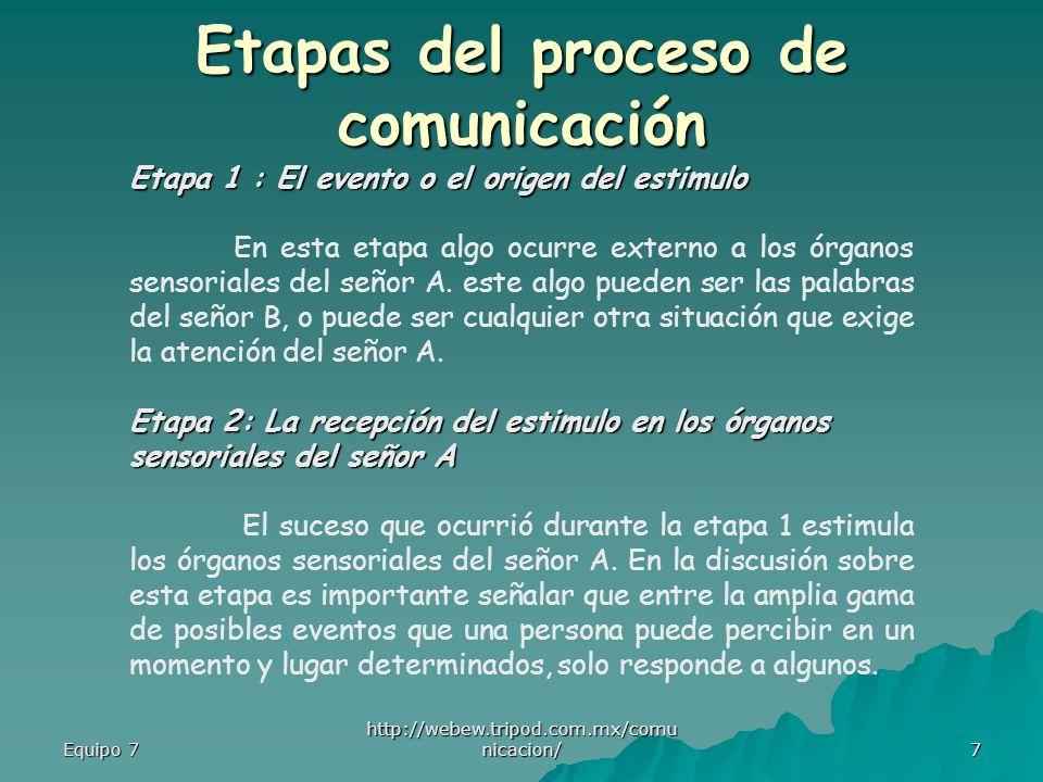 Etapas del proceso de comunicación