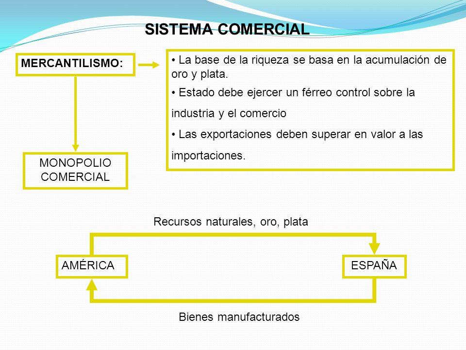 SISTEMA COMERCIAL La base de la riqueza se basa en la acumulación de oro y plata.