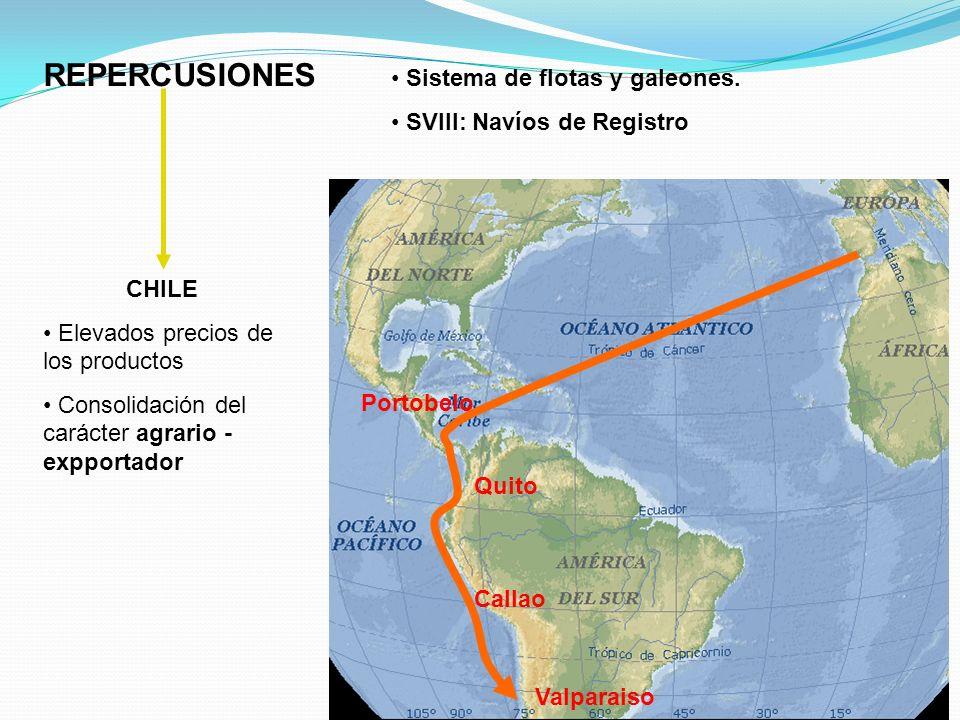REPERCUSIONES Sistema de flotas y galeones. SVIII: Navíos de Registro