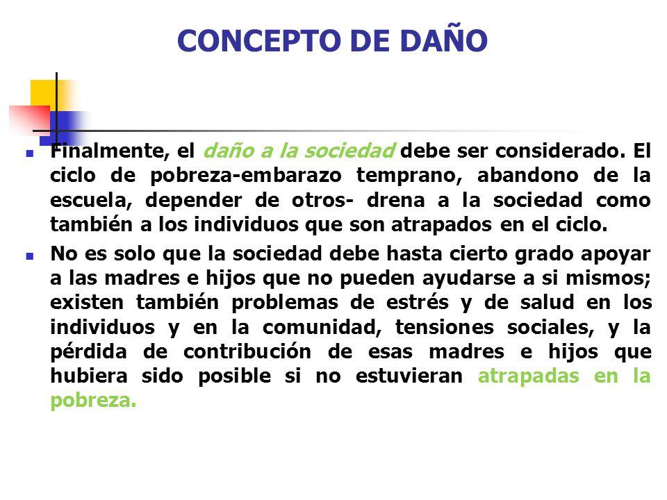 CONCEPTO DE DAÑO