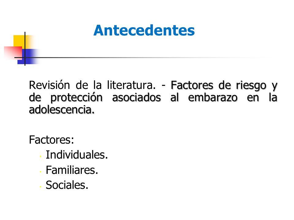 Antecedentes Revisión de la literatura. - Factores de riesgo y de protección asociados al embarazo en la adolescencia.