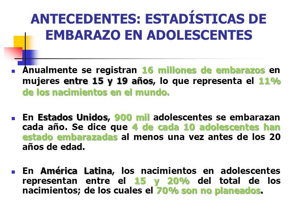 ANTECEDENTES: ESTADÍSTICAS DE EMBARAZO EN ADOLESCENTES