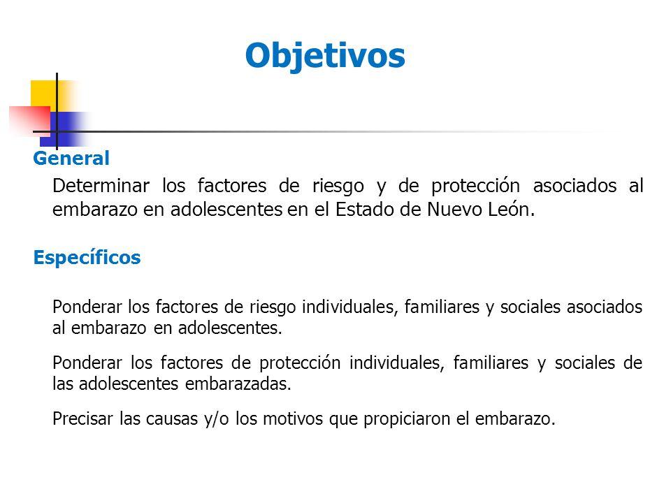 Objetivos General. Determinar los factores de riesgo y de protección asociados al embarazo en adolescentes en el Estado de Nuevo León.