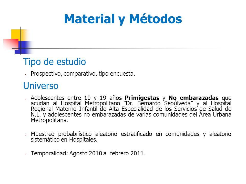 Material y Métodos Tipo de estudio Universo