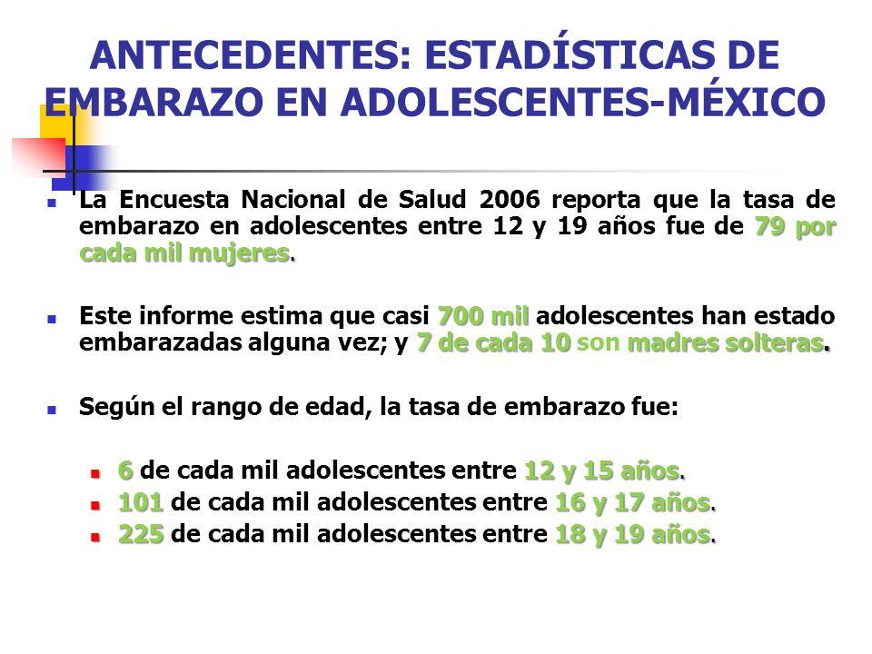 ANTECEDENTES: ESTADÍSTICAS DE EMBARAZO EN ADOLESCENTES-MÉXICO