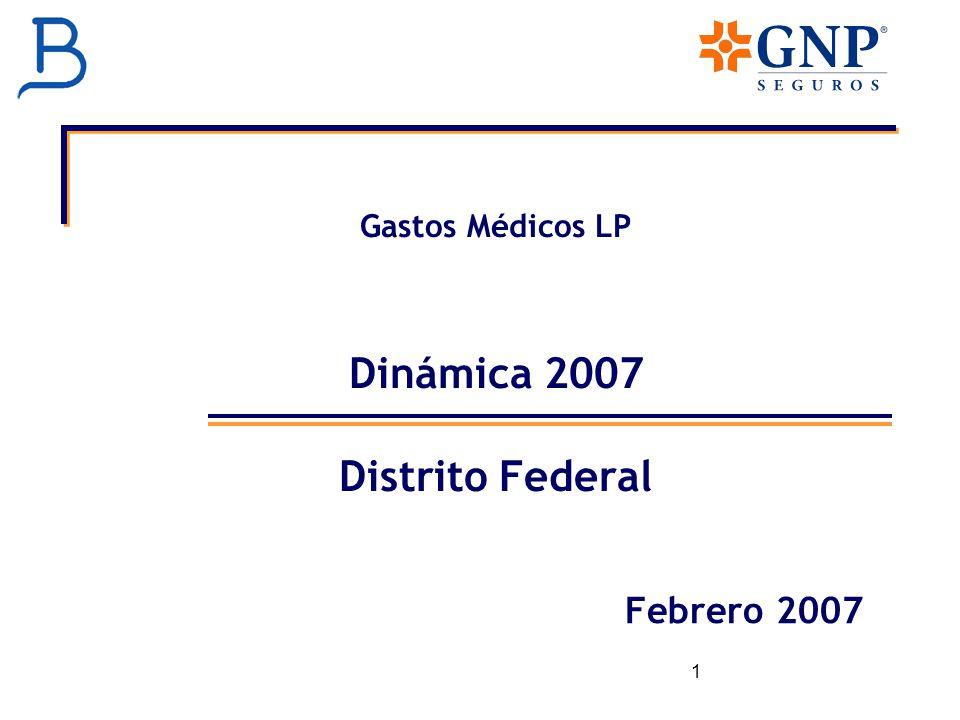 Gastos Médicos LP Dinámica 2007 Distrito Federal
