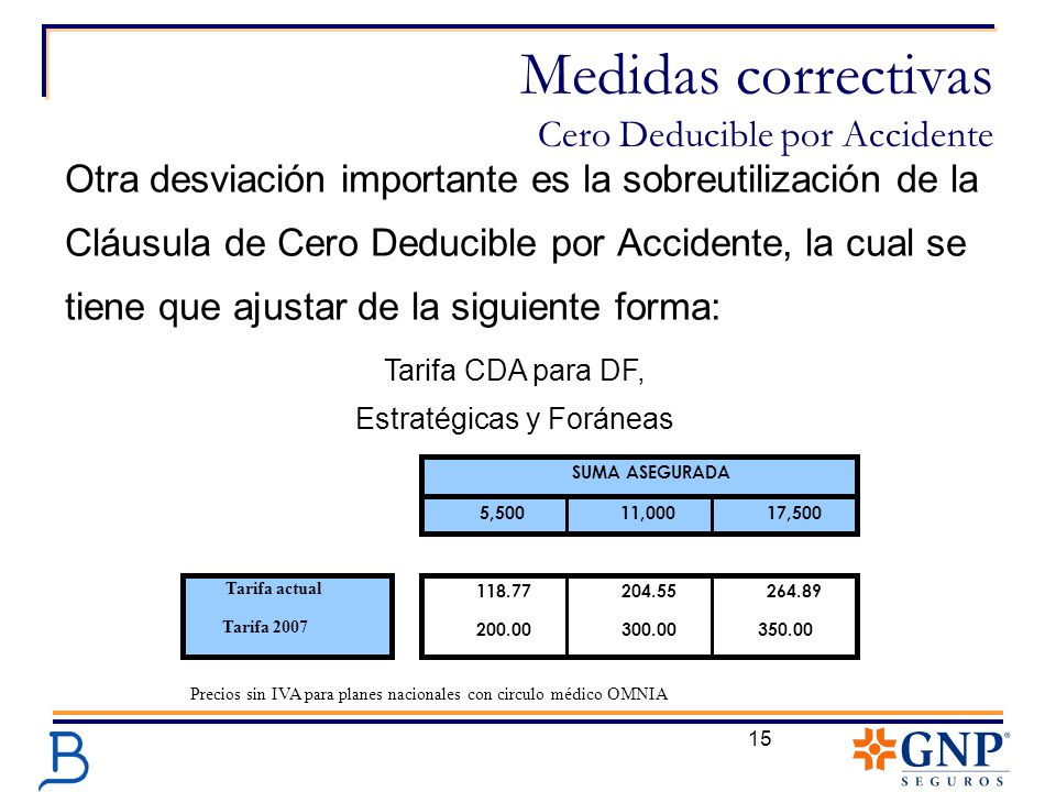 Medidas correctivas Cero Deducible por Accidente