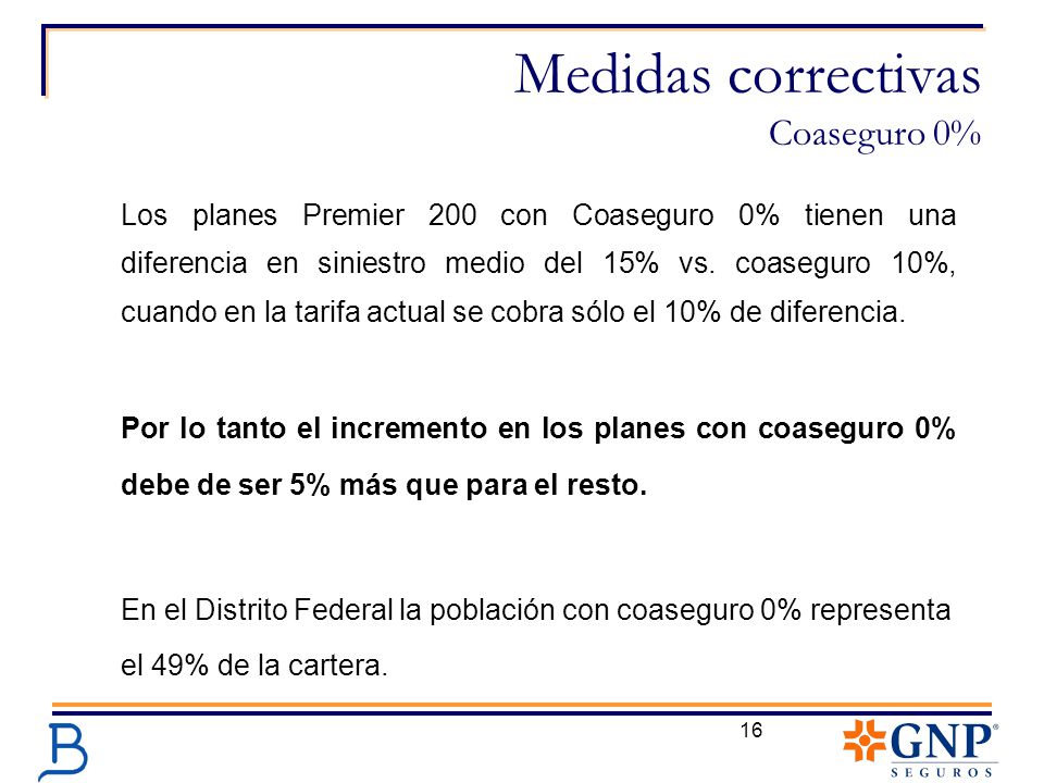 Medidas correctivas Coaseguro 0%